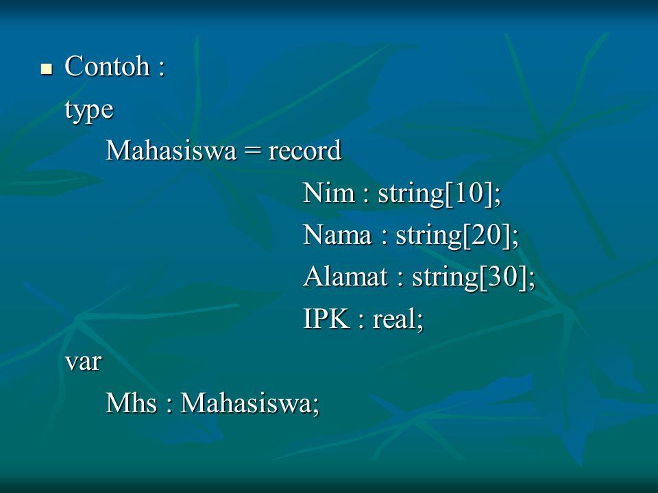 Contoh : type. Mahasiswa = record. Nim : string[10]; Nama : string[20]; Alamat : string[30]; IPK : real;